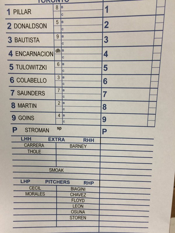 Blue Jays reveal their opening day lineup
